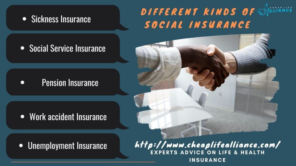different kinds of Social Insurance